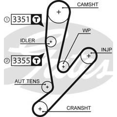 Correia Dentada Fiat Ducato-5592XS GATES - 5592XS