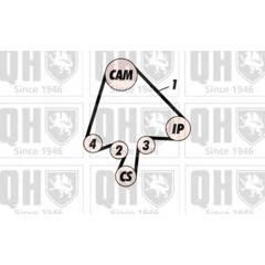 Courroie de distribution QUINTON HAZELL - QTB383